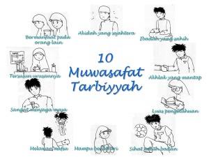 10 Muwasofat Tarbiyah Kartun